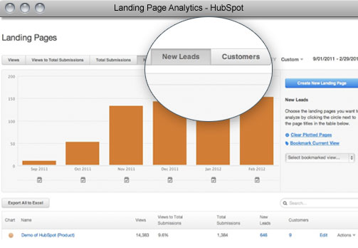 Landing Page Analytics